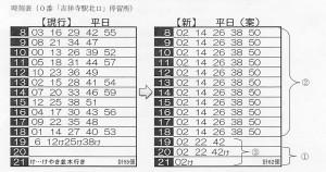 27_2_5【建設】ムーバス北西循環-2